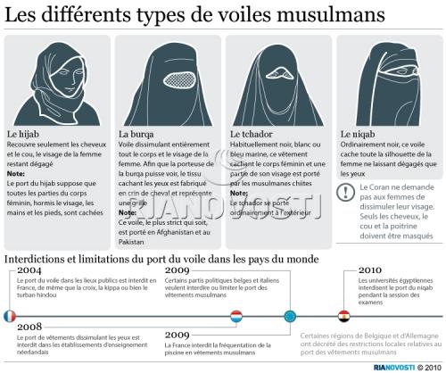 voiles musulmans islam.jpg